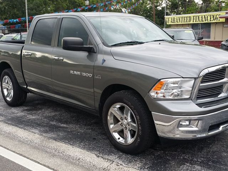2011 Ram 1500 Market Report - CarStory™