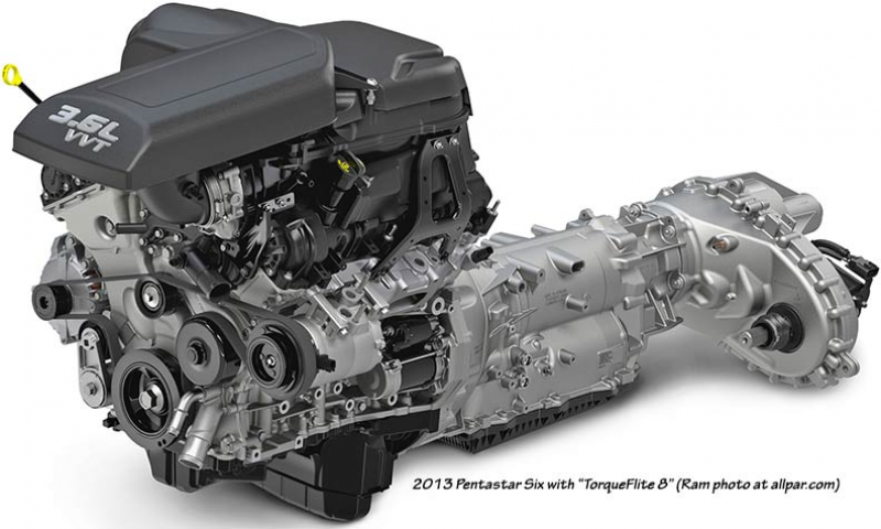 Pentastar Engines: Overview and Technical Details