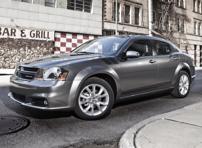 Home / Research / Dodge / Avenger / 2014